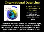 international date line1