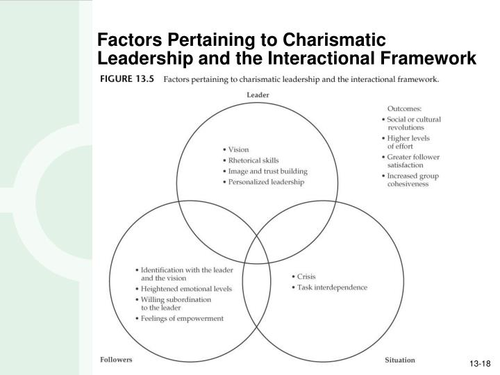 Factors Pertaining to Charismatic Leadership and the Interactional Framework