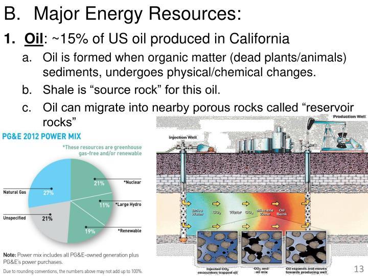 Major Energy Resources: