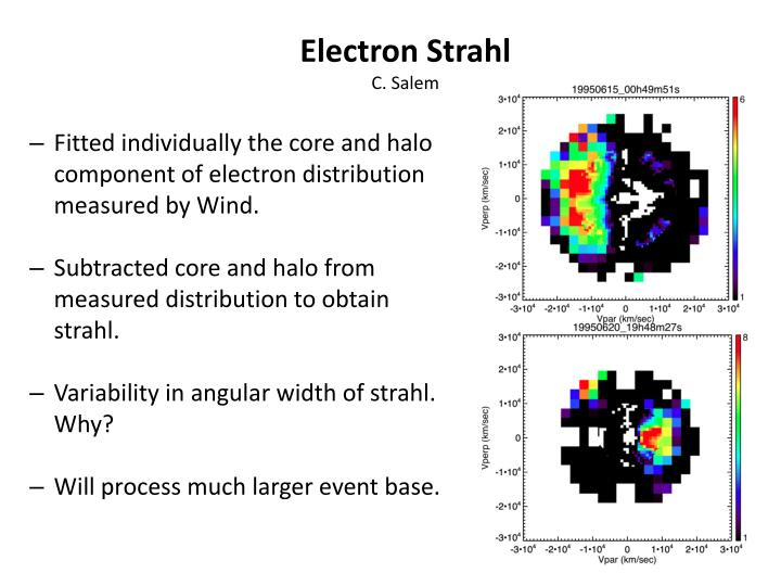 Electron Strahl