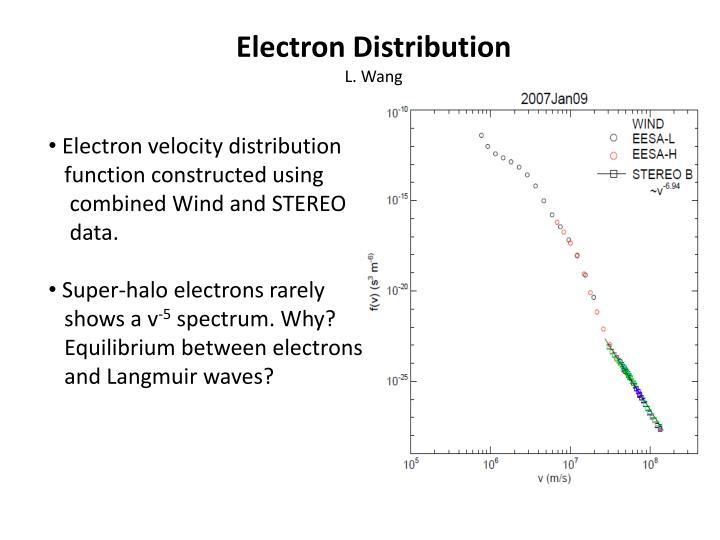 Electron Distribution