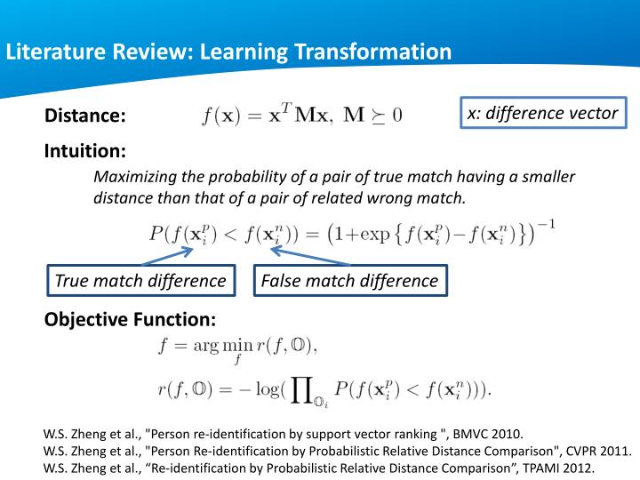 Literature Review: Learning Transformation