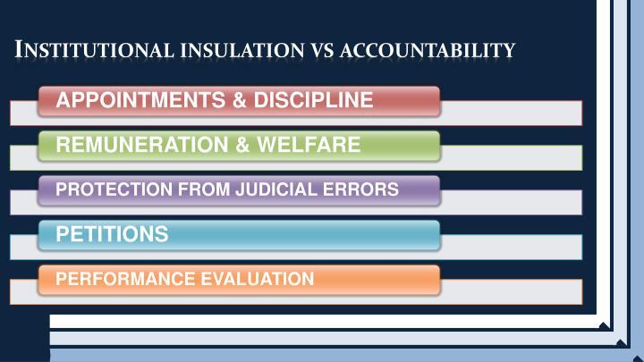 Institutional insulation