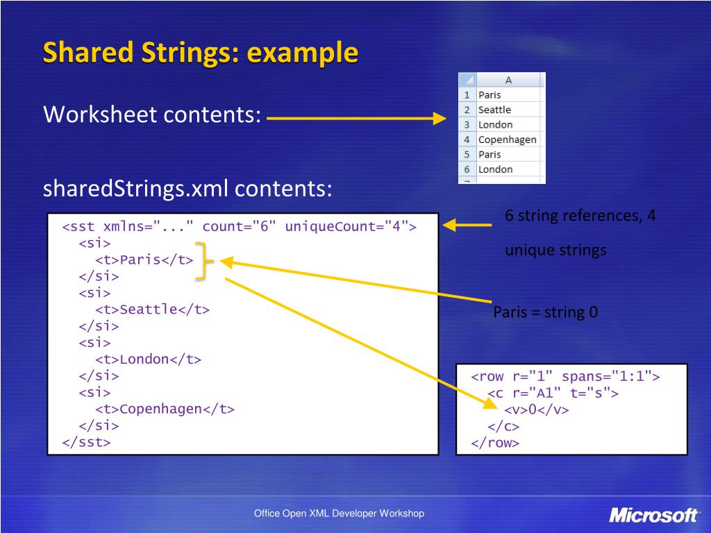 PPT - Office Open XML Overview PowerPoint Presentation - ID