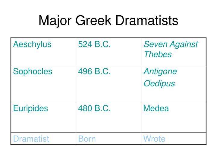 Major Greek Dramatists