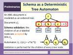 schema as a deterministic tree automaton