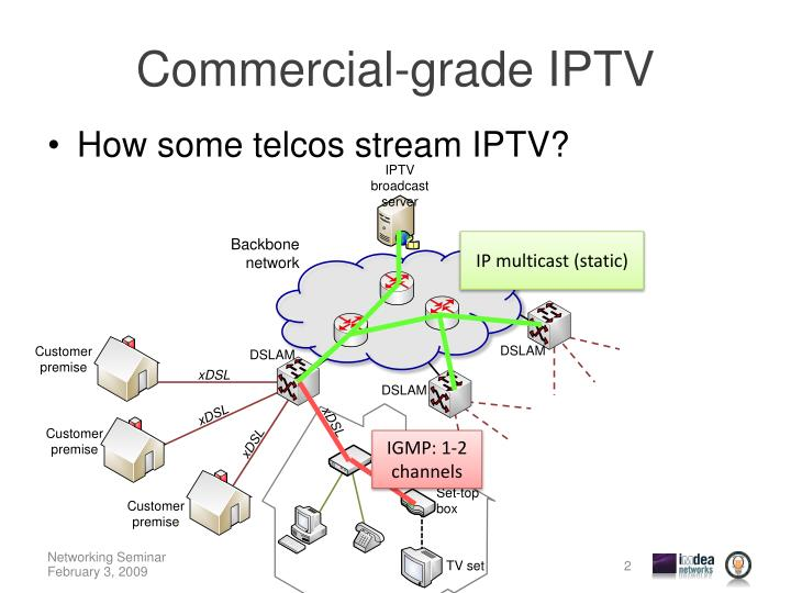 Commercial grade iptv