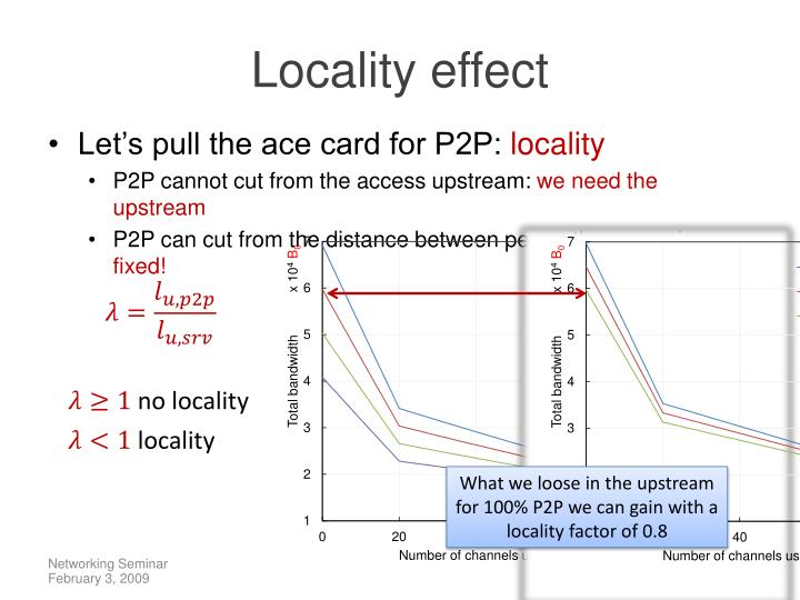 Locality effect