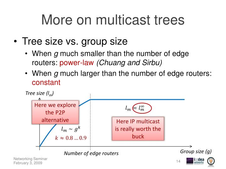 More on multicast trees