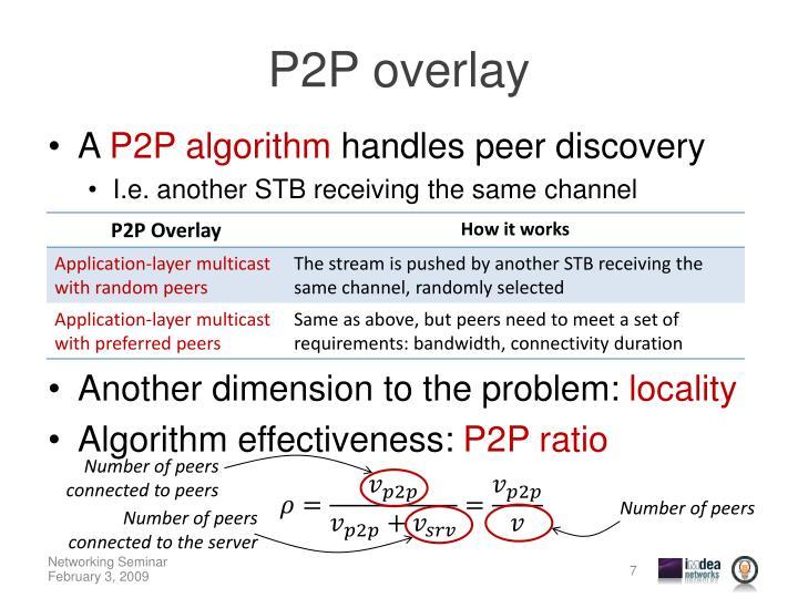 P2P overlay