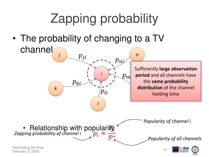 Zapping probability