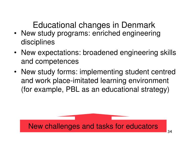 Educational changes in Denmark