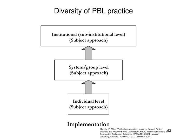 Diversity of PBL practice
