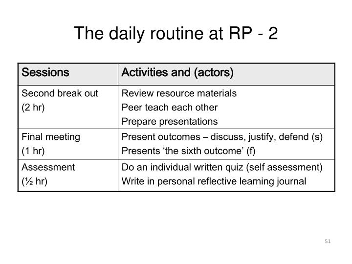 The daily routine at RP - 2