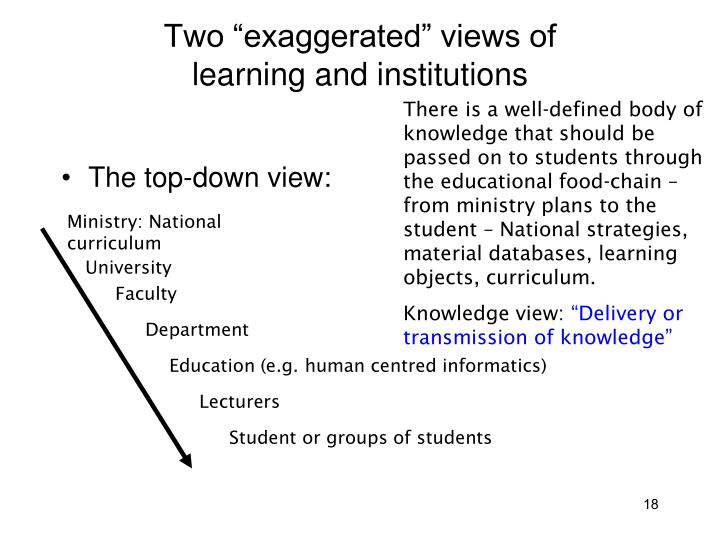 """Two """"exaggerated"""" views of"""