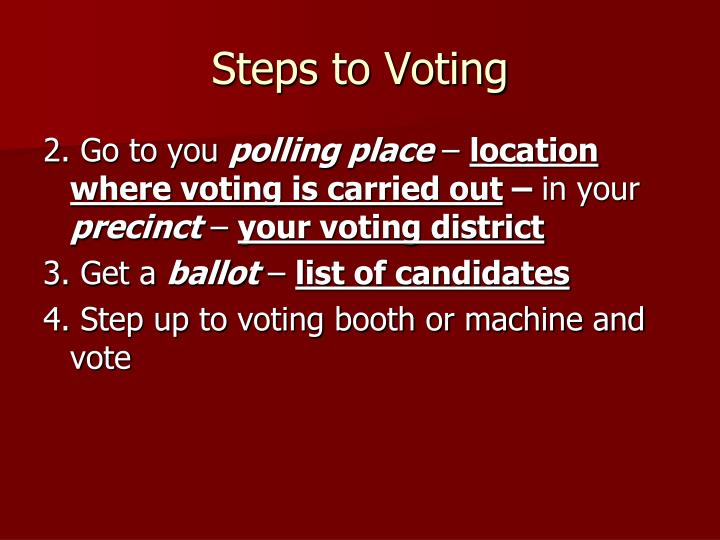 Steps to Voting