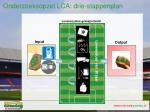 onderzoeksopzet lca drie stappenplan
