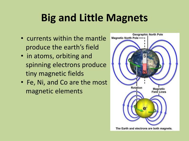 Big and Little Magnets
