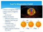 sun s magnetic field