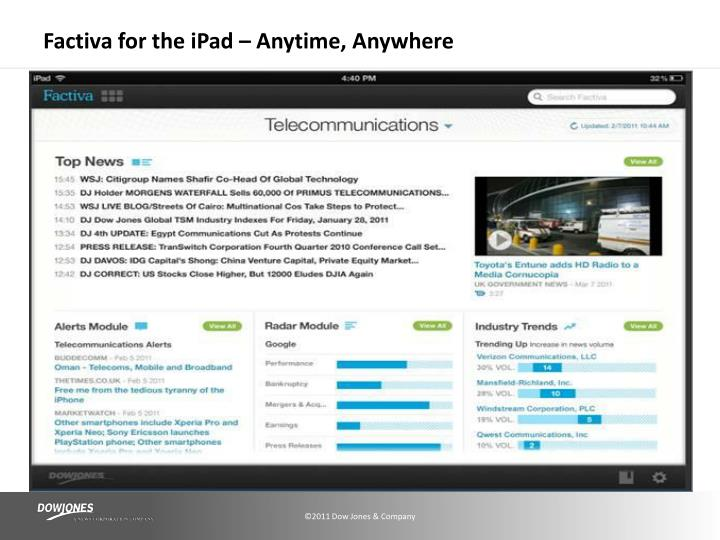 Factiva for the ipad anytime anywhere