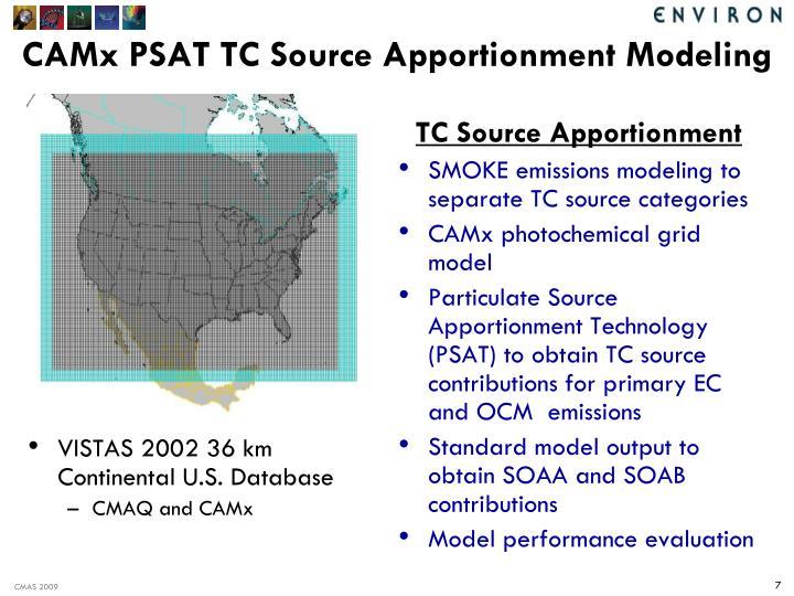TC Source Apportionment