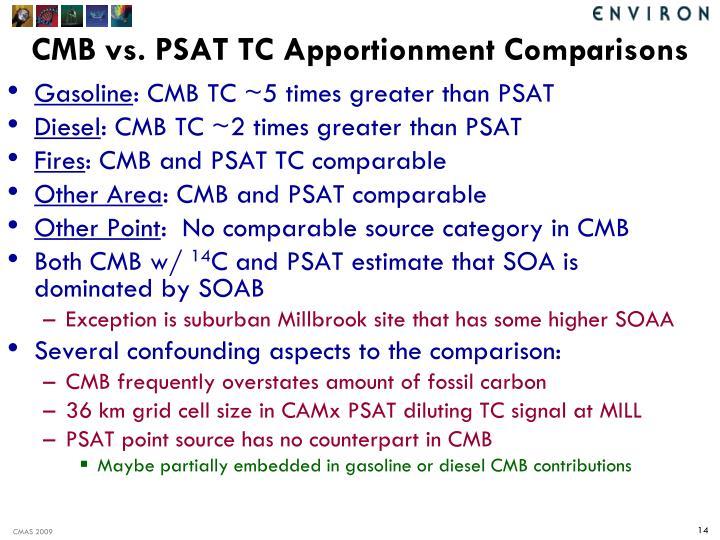 CMB vs. PSAT TC Apportionment Comparisons