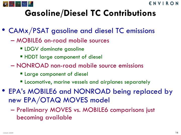 Gasoline/Diesel TC Contributions