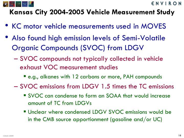 Kansas City 2004-2005 Vehicle Measurement Study
