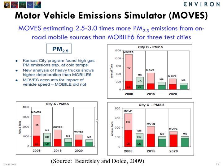 Motor Vehicle Emissions Simulator (MOVES)