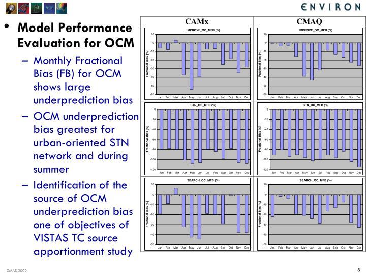 Model Performance Evaluation for OCM
