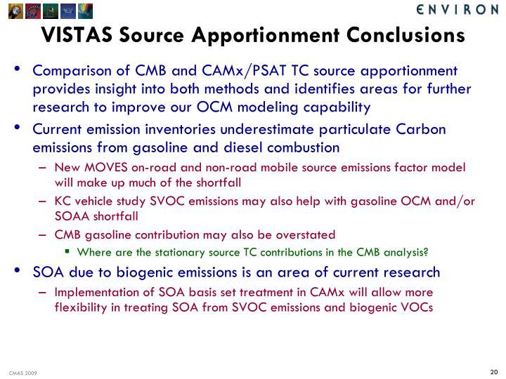VISTAS Source Apportionment Conclusions