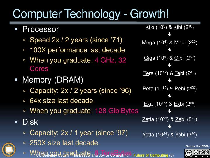 Computer Technology - Growth!