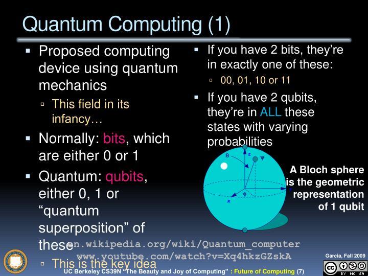Quantum Computing (1)