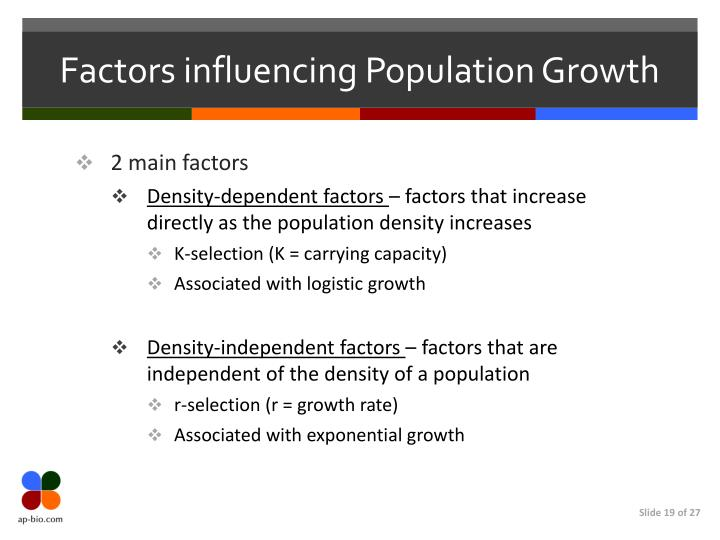 Factors influencing Population Growth