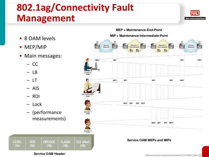 802.1ag/Connectivity Fault Management