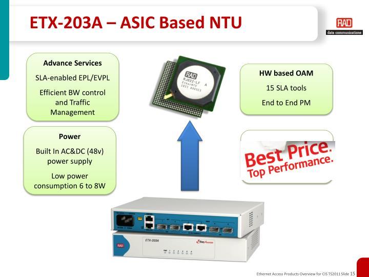 ETX-203A – ASIC Based NTU