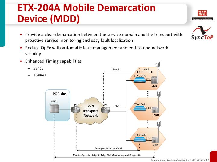 ETX-204A Mobile Demarcation Device (MDD)