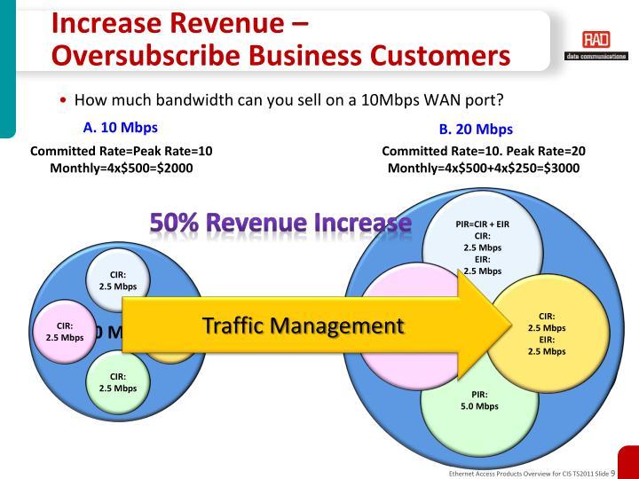 Increase Revenue –
