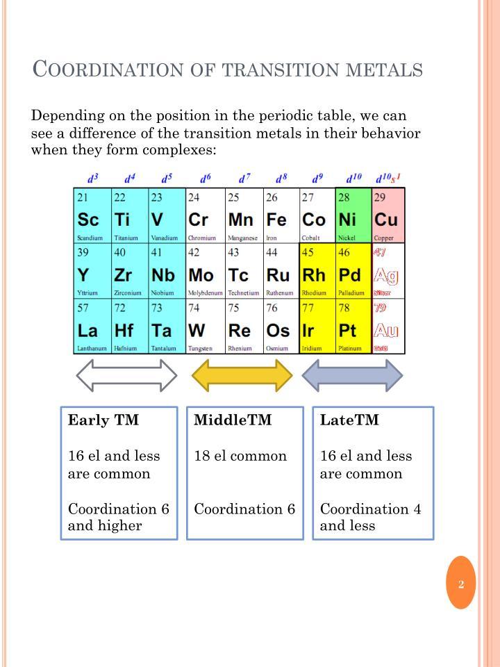 Coordination of transition metals
