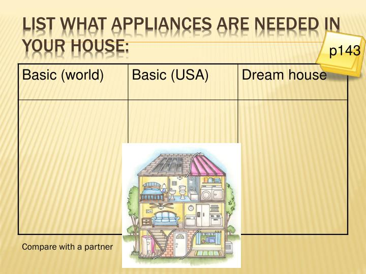 List what appliances are needed in your house: