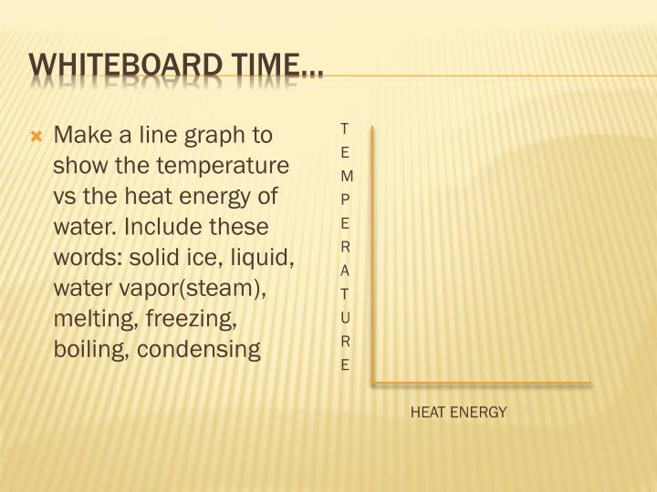 Whiteboard time…