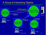 a group of interacting objects