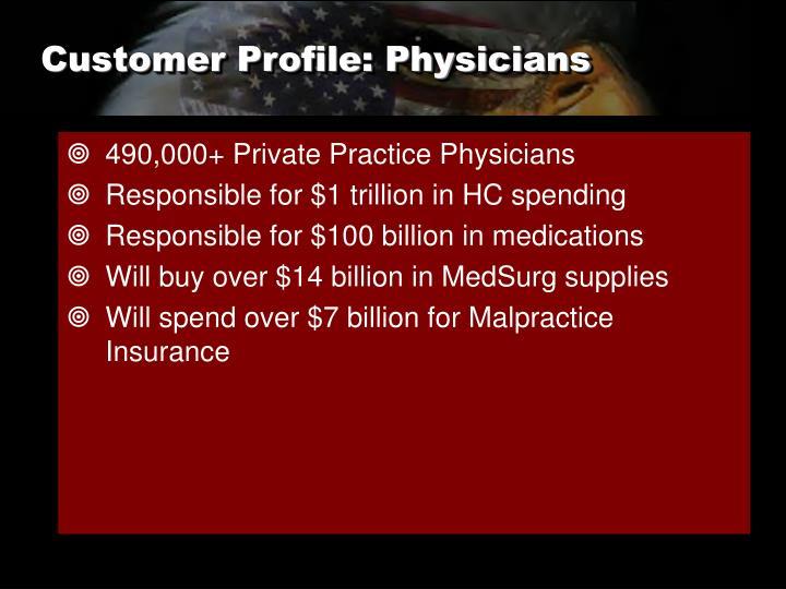 Customer Profile: Physicians