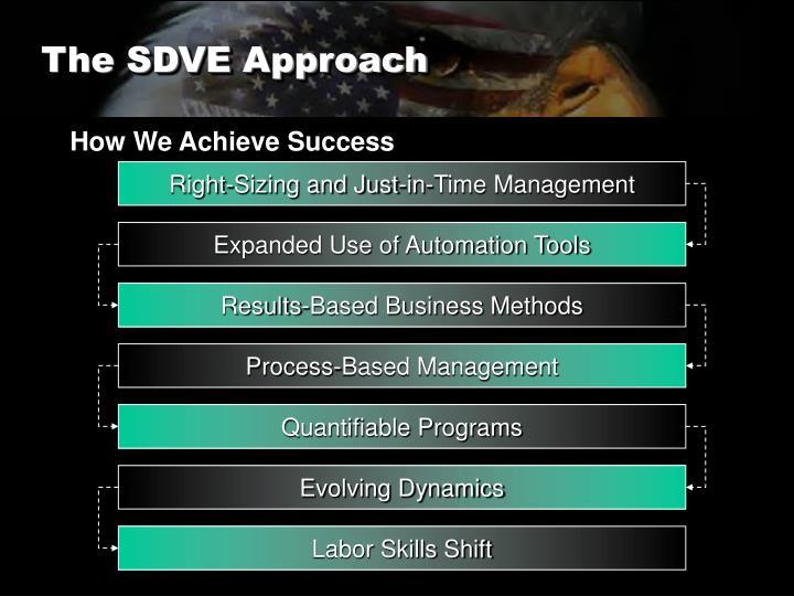 The SDVE Approach