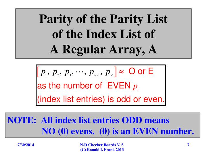 Parity of the Parity List