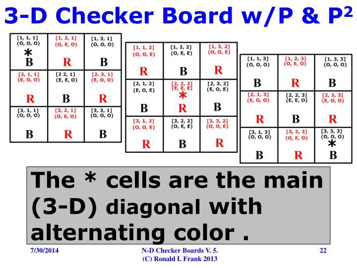 3-D Checker Board w/P & P