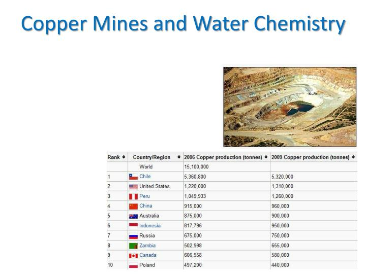 Copper Mines and Water Chemistry