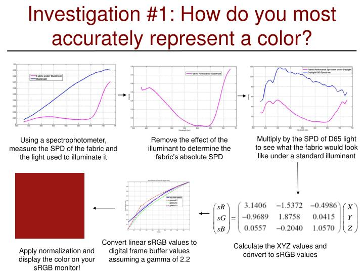 Investigation #1: How do you most accurately represent a color?