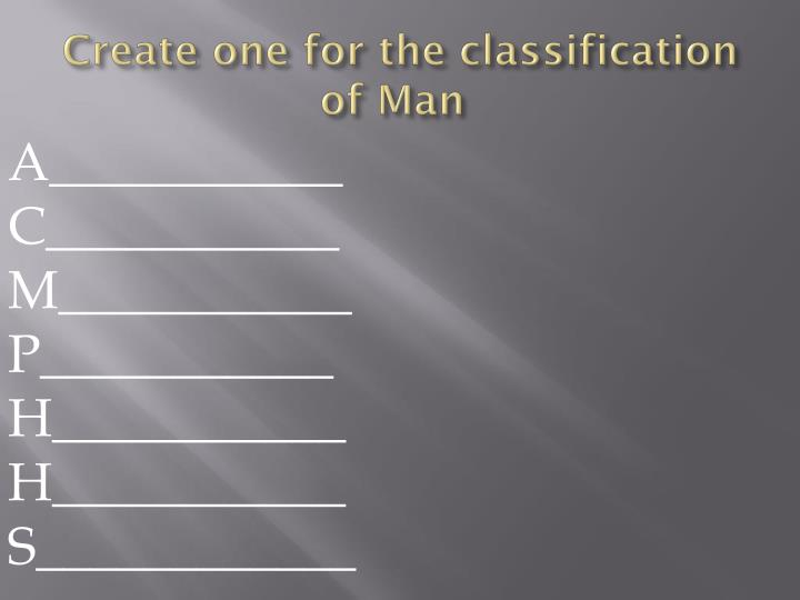 Create one for the classification of Man