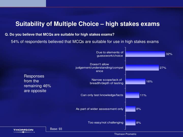 Suitability of Multiple Choice – high stakes exams